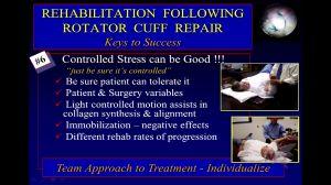 Wilk PTI Online: Rehabilitation Following Rotator Cuff Repair